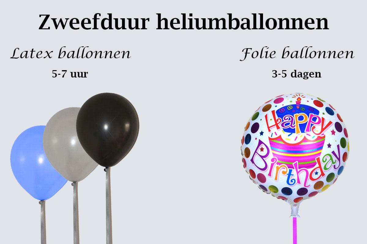 zweefduur-heliumballonnen